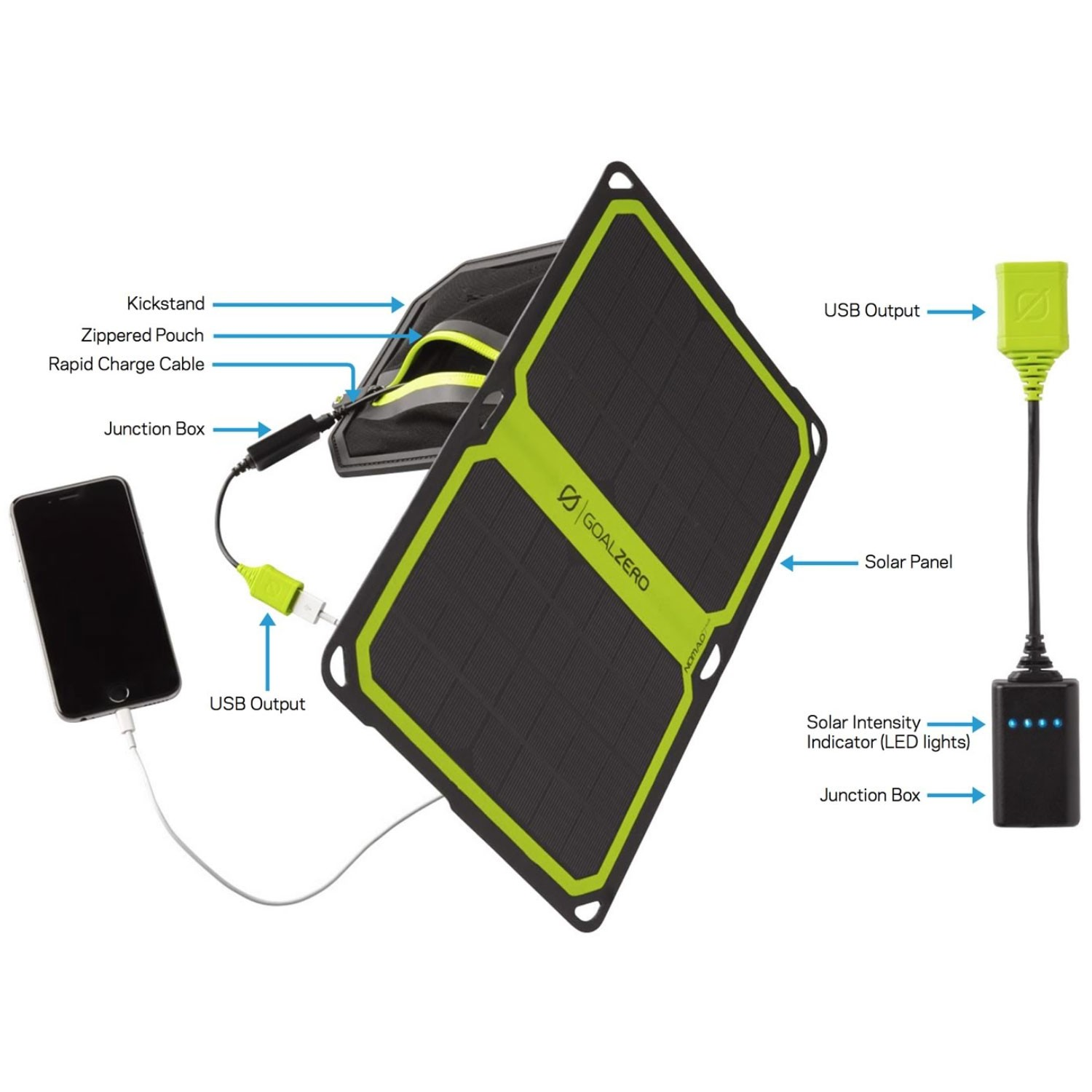The Goal Zero Nomad 7+ Solar Charger