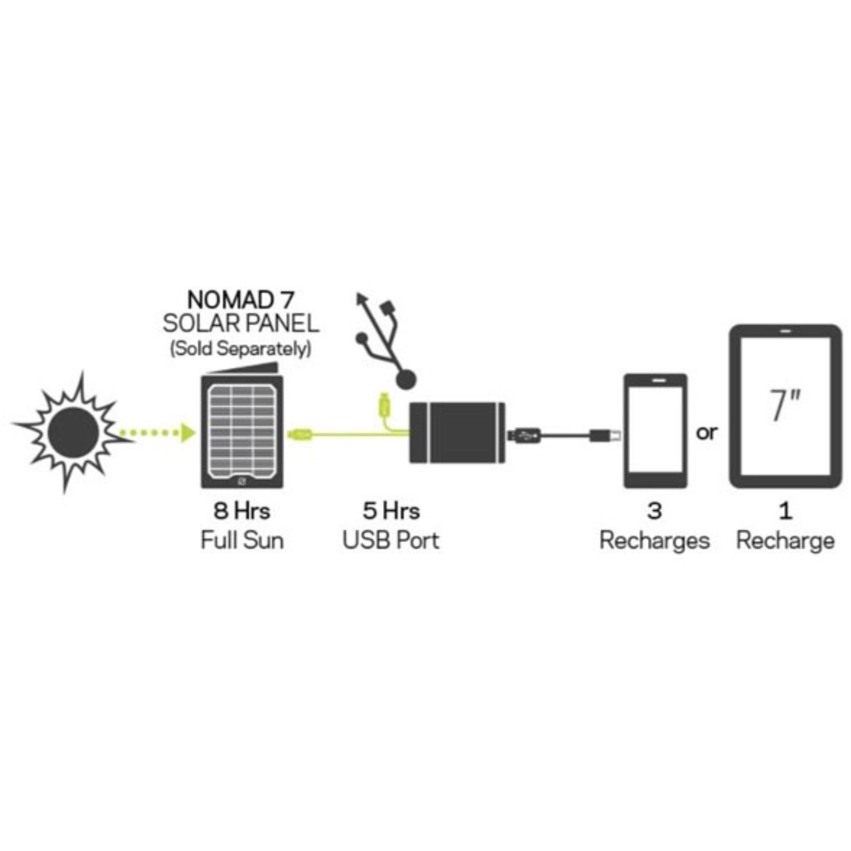 Goal-Zero-flip-30-recharger-how-it-charges-S17.jpg