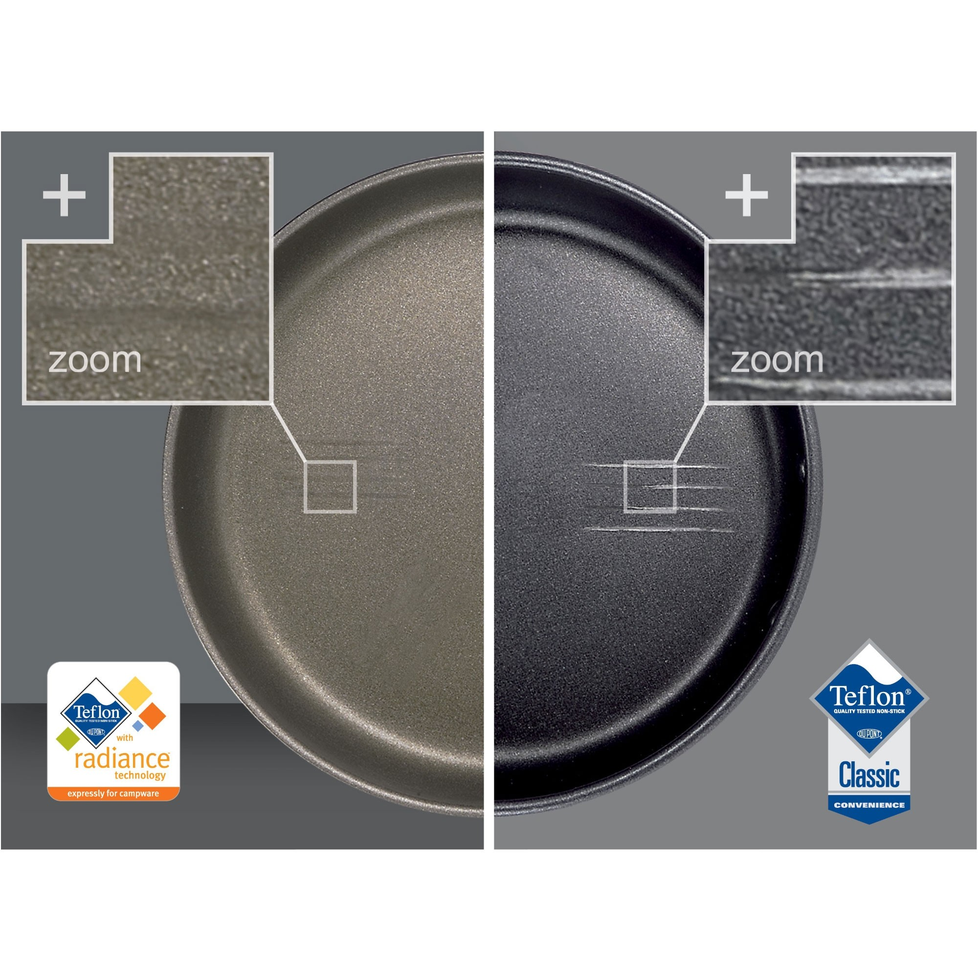 GSI Pinnacle 8 Frypan Teflon Radiance wear