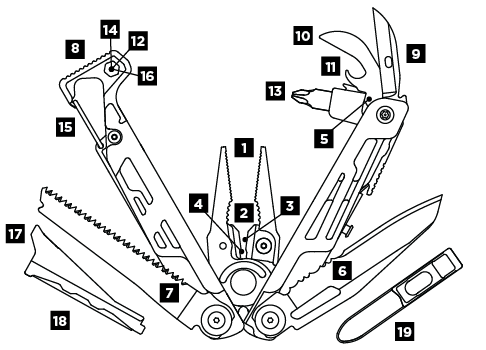 Leatherman Signal product diagram