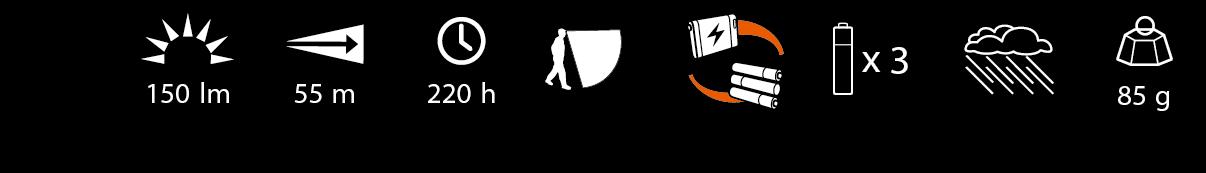 Petzl Tikkina Headtorch features