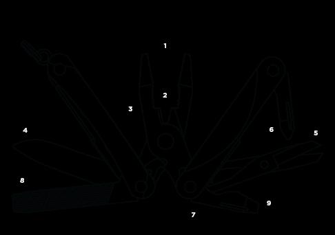 Leatherman Squirt PS4 Multi Tool diagram