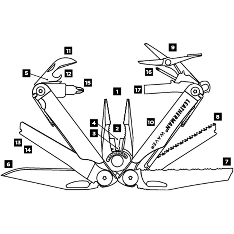 Leatherman Wave product diagram