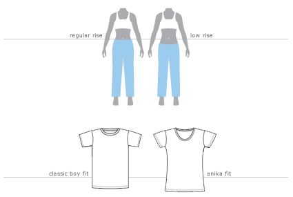 Patagonia Womens Top Fit Guide