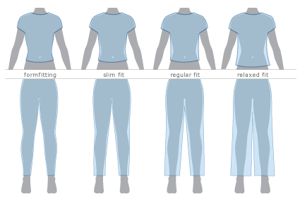Patagonia Womens Fit Guide