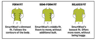 Smartwool mens tops fit guide